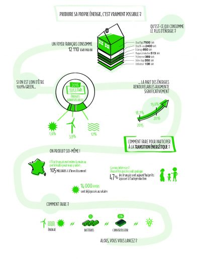 maddyness-infographie-habitat-VDEF